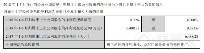 友邦吊顶2018年1-6月份经营业绩预计